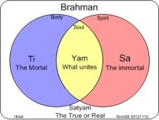 Vesica Pisces Brahman EN