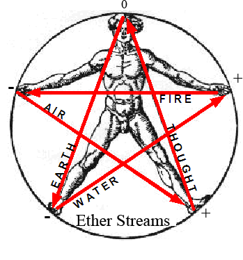 etherstreams
