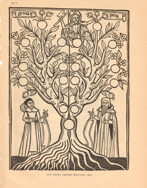 Ramon Llull - Tree of life and knowledge