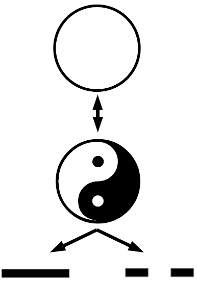 Tao The Equilibrium Of Yin And Yang The Tree Of Life