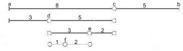 fibonacci-split