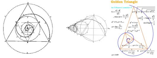 FibonacciSpiral