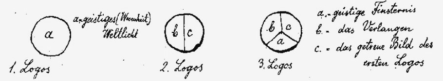 First-second-and-third Logos