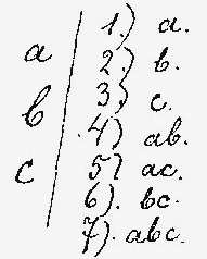 permutated_abc