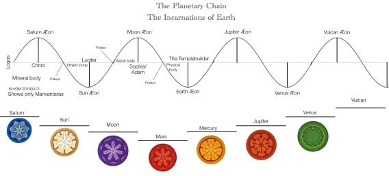planetary-chain3