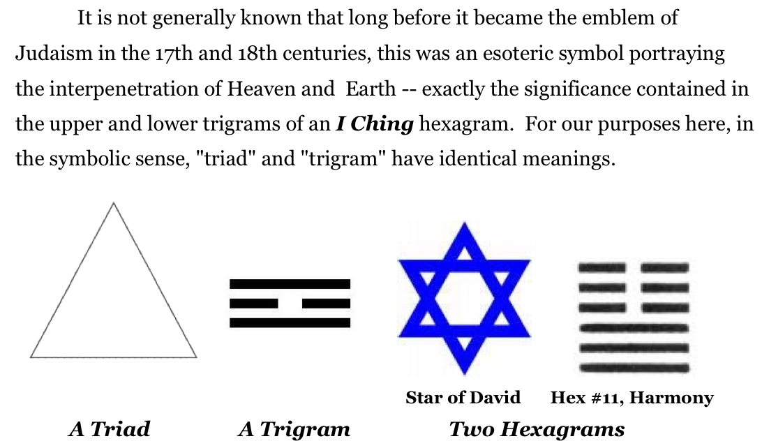 trigram-star-of-david