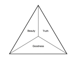 BeautyTruthGoodness