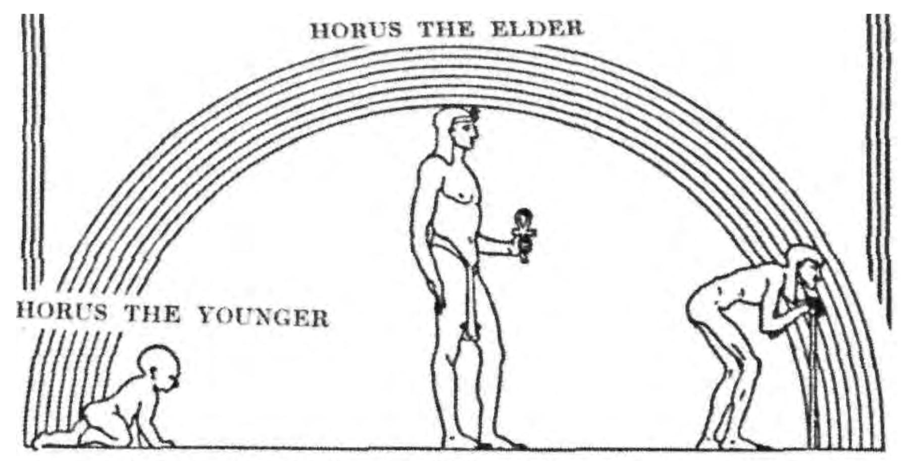 Horus-young-adult-old